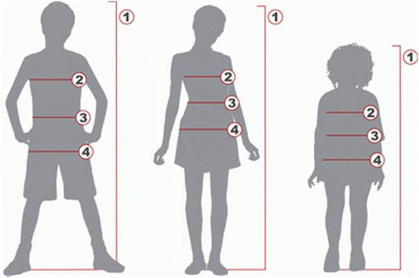 Как правильно измерить ребенка