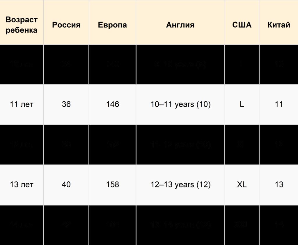 размерная сетка детской одежды американских производителей